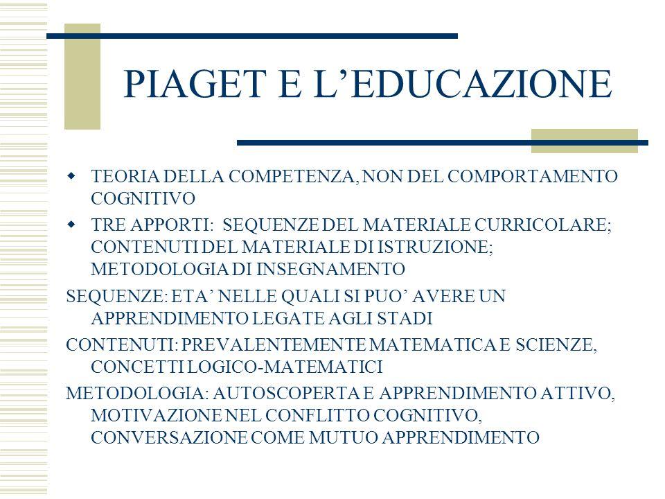 PIAGET E L'EDUCAZIONE TEORIA DELLA COMPETENZA, NON DEL COMPORTAMENTO COGNITIVO.
