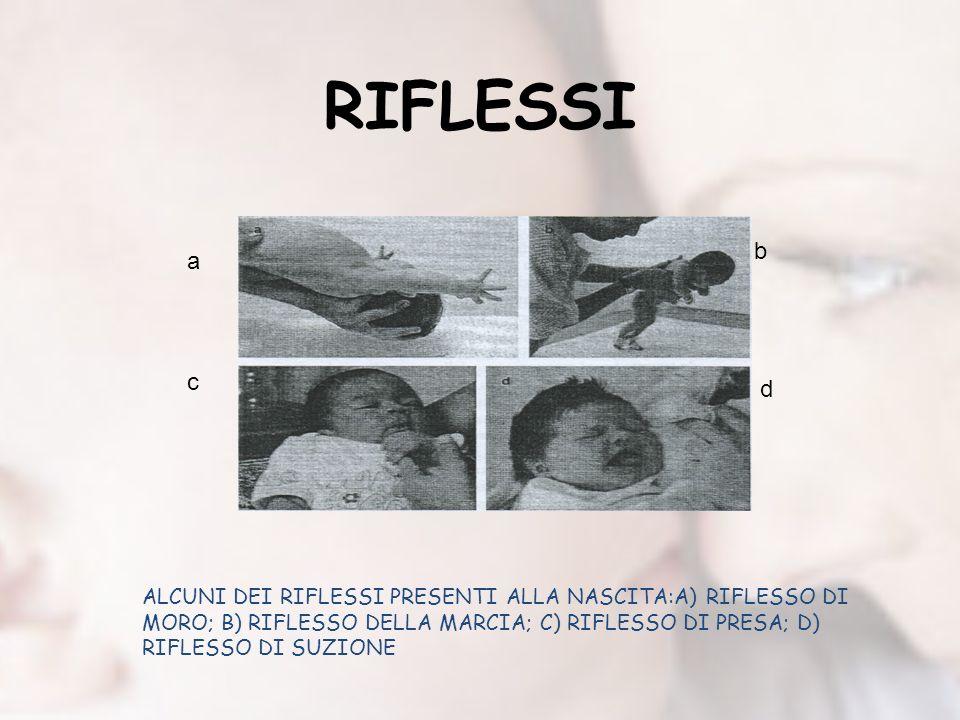 RIFLESSI b. a. c. d.
