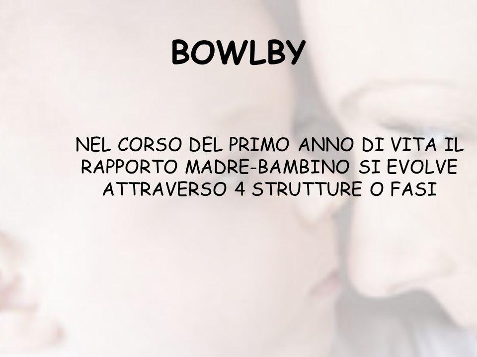 BOWLBY NEL CORSO DEL PRIMO ANNO DI VITA IL RAPPORTO MADRE-BAMBINO SI EVOLVE ATTRAVERSO 4 STRUTTURE O FASI.