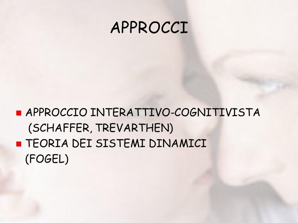 APPROCCI APPROCCIO INTERATTIVO-COGNITIVISTA (SCHAFFER, TREVARTHEN)