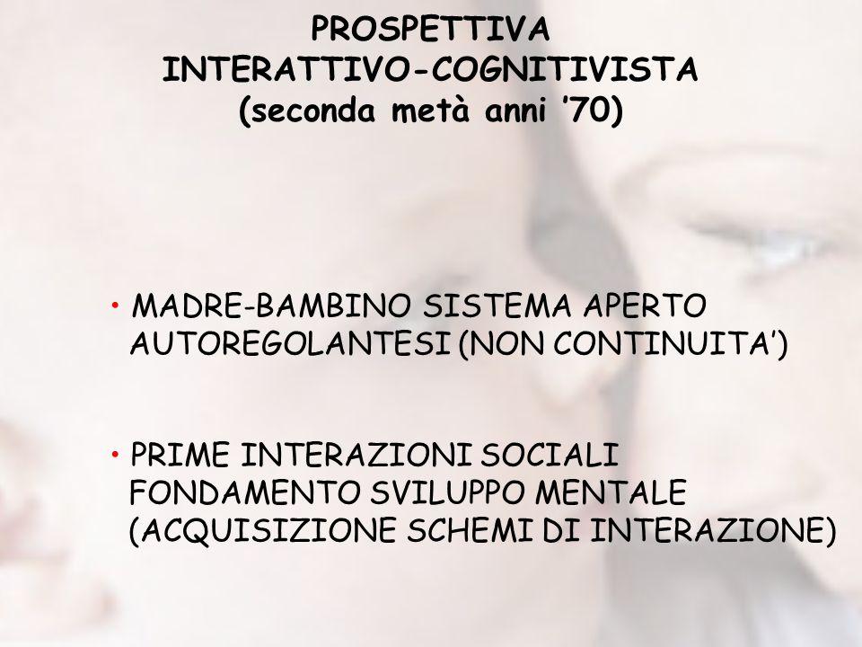 PROSPETTIVA INTERATTIVO-COGNITIVISTA (seconda metà anni '70)