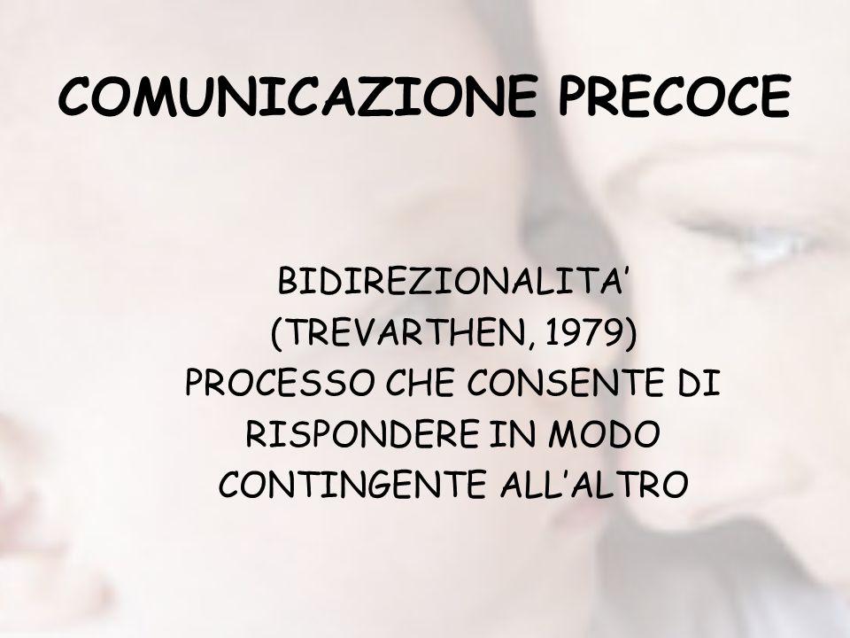 COMUNICAZIONE PRECOCE