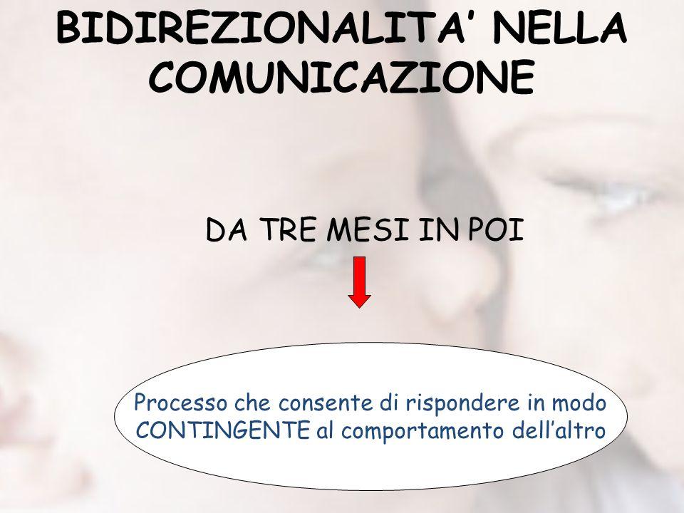 BIDIREZIONALITA' NELLA COMUNICAZIONE