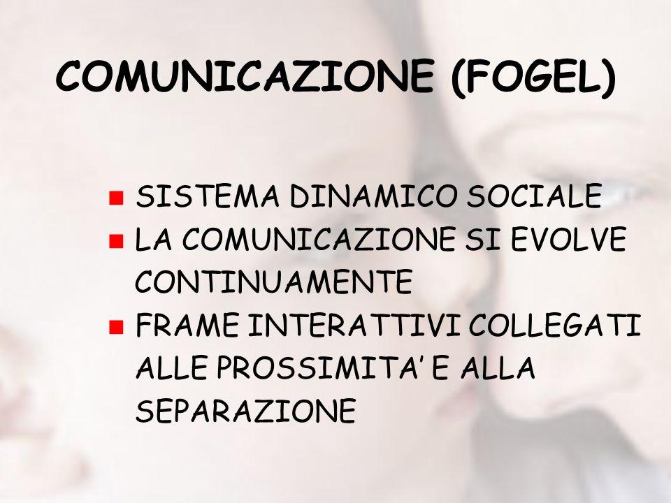 COMUNICAZIONE (FOGEL)