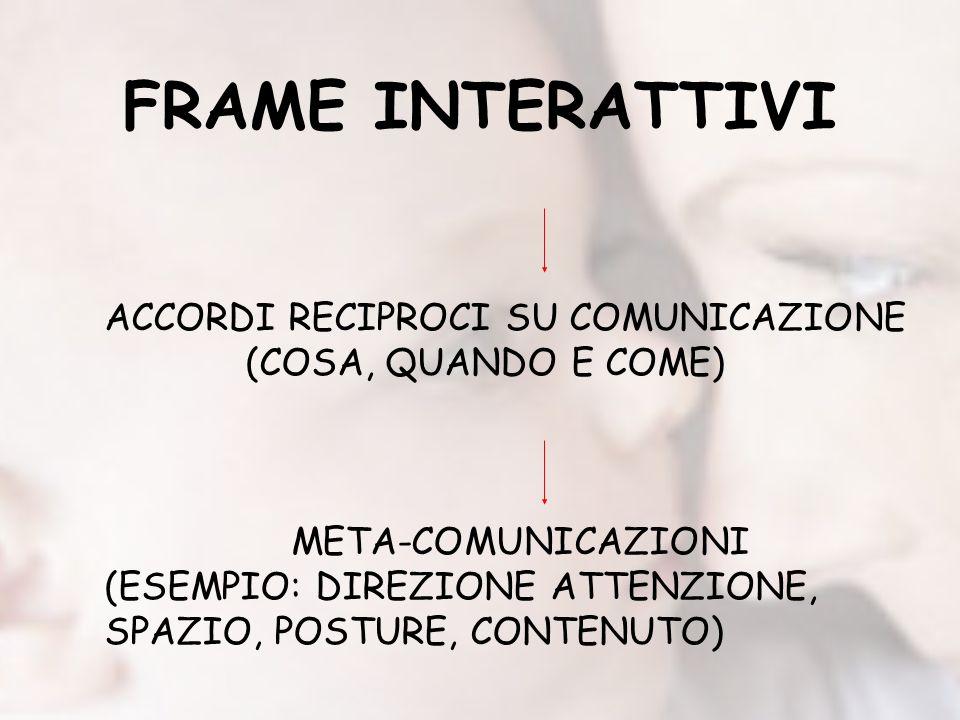 FRAME INTERATTIVI ACCORDI RECIPROCI SU COMUNICAZIONE