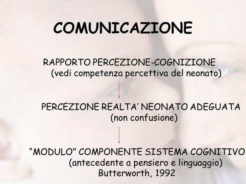 COMUNICAZIONE RAPPORTO PERCEZIONE-COGNIZIONE