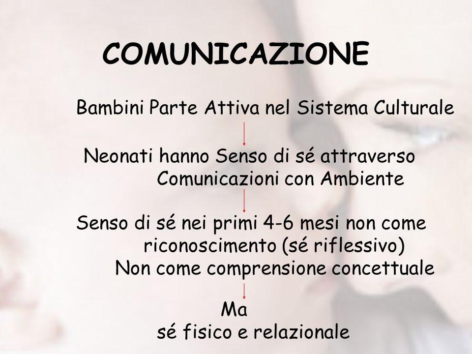 COMUNICAZIONE Bambini Parte Attiva nel Sistema Culturale
