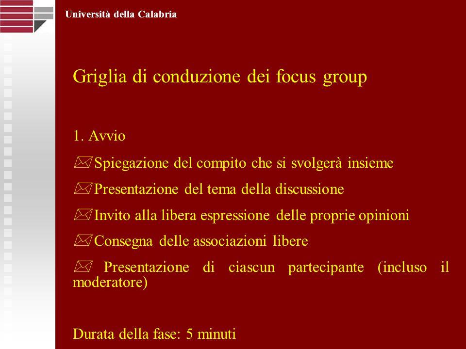 Griglia di conduzione dei focus group