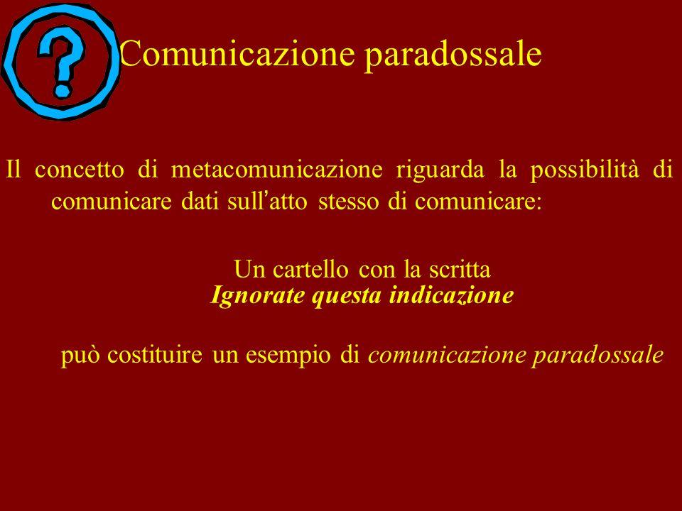 Comunicazione paradossale