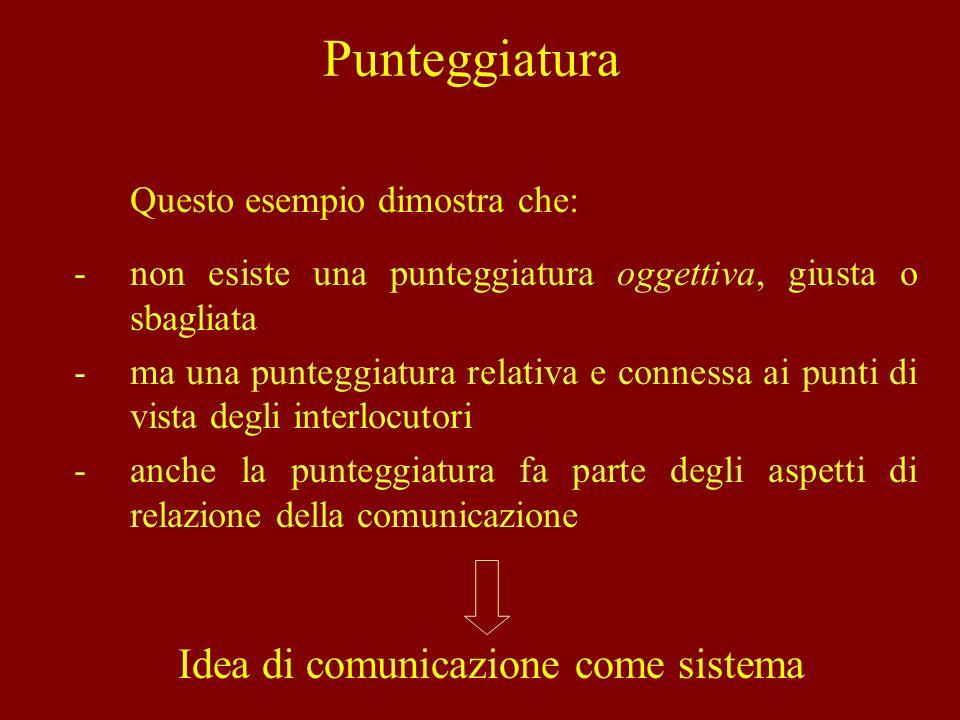 Idea di comunicazione come sistema