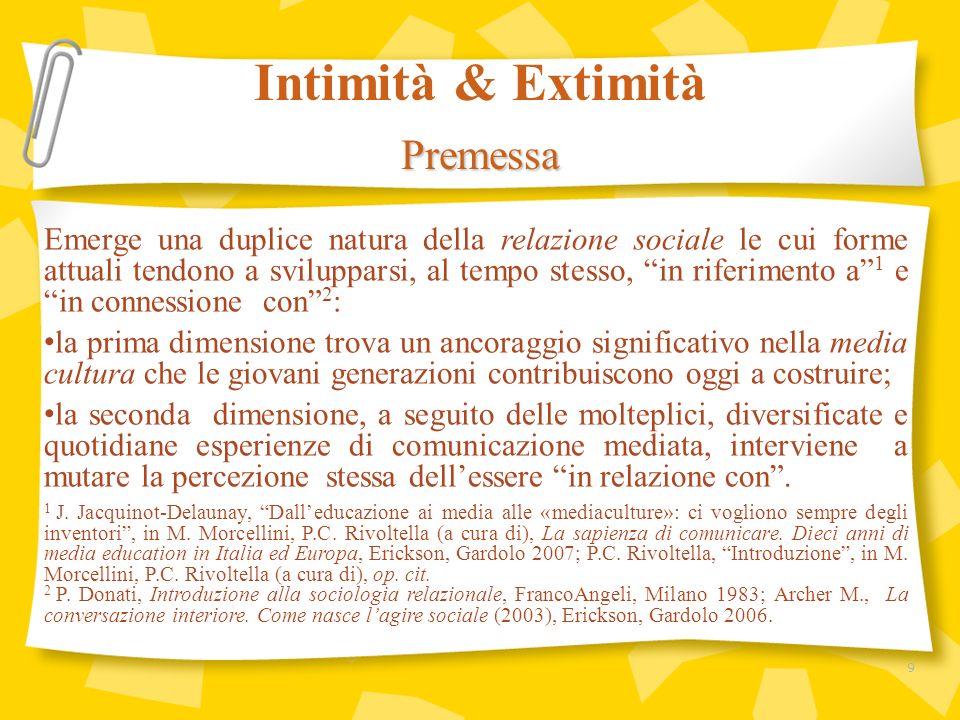 Intimità & Extimità Premessa