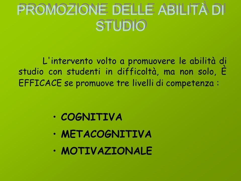 PROMOZIONE DELLE ABILITÀ DI STUDIO