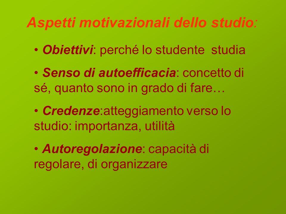 Aspetti motivazionali dello studio: