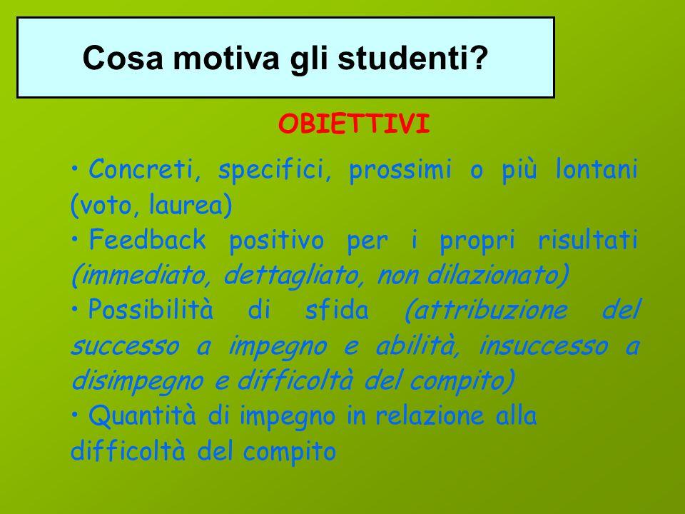 Cosa motiva gli studenti