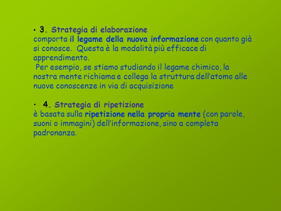 4. Strategia di ripetizione