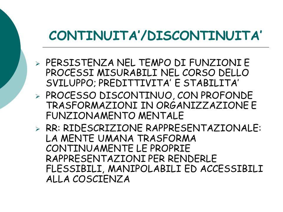 CONTINUITA'/DISCONTINUITA'