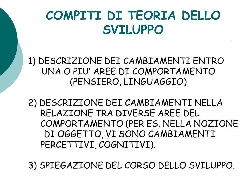 COMPITI DI TEORIA DELLO SVILUPPO