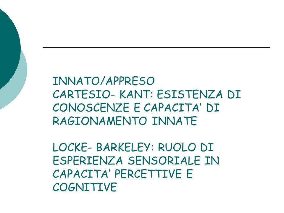 INNATO/APPRESO CARTESIO- KANT: ESISTENZA DI CONOSCENZE E CAPACITA' DI RAGIONAMENTO INNATE