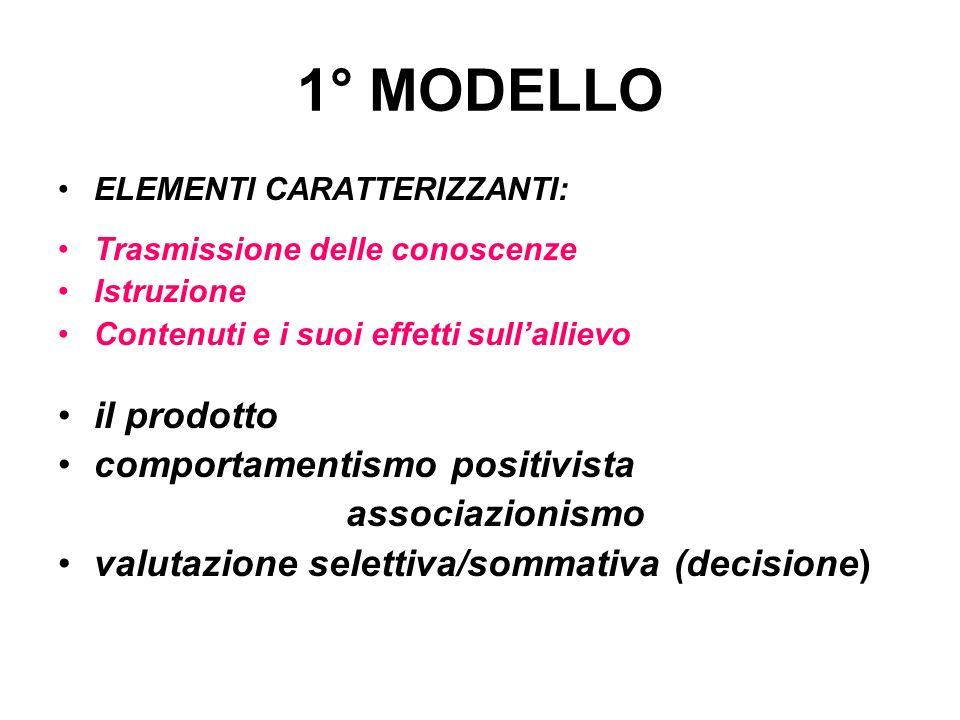 1° MODELLO il prodotto comportamentismo positivista associazionismo