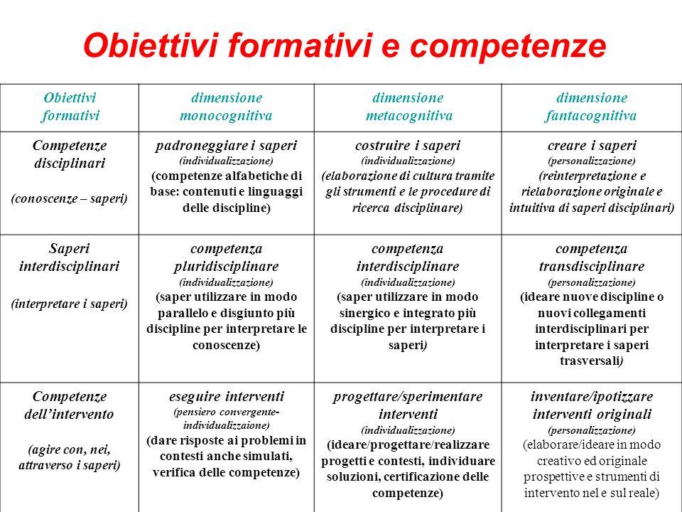 Obiettivi formativi e competenze