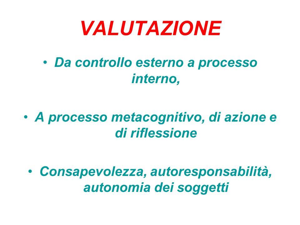 VALUTAZIONE Da controllo esterno a processo interno,