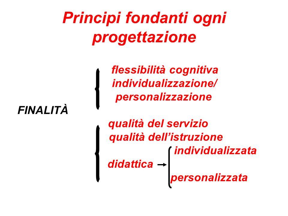 Principi fondanti ogni progettazione