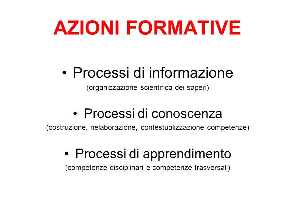 AZIONI FORMATIVE Processi di informazione Processi di conoscenza