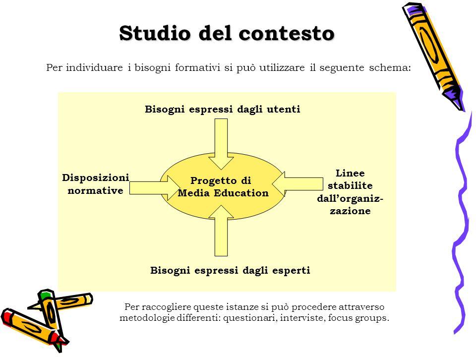 Studio del contesto Per individuare i bisogni formativi si può utilizzare il seguente schema: Bisogni espressi dagli utenti.