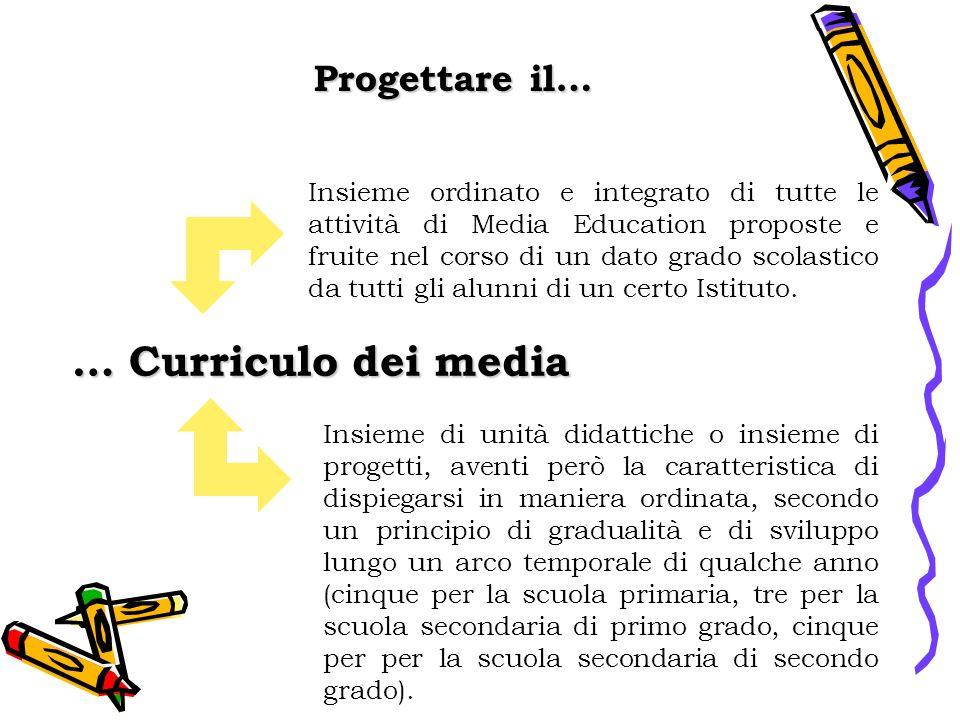… Curriculo dei media Progettare il…