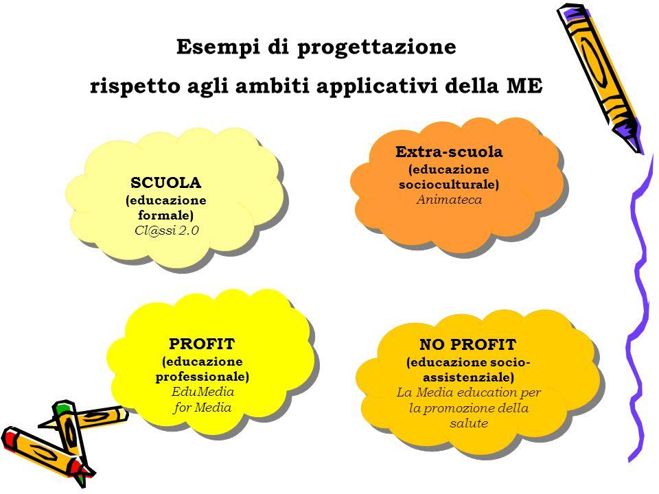 Esempi di progettazione rispetto agli ambiti applicativi della ME