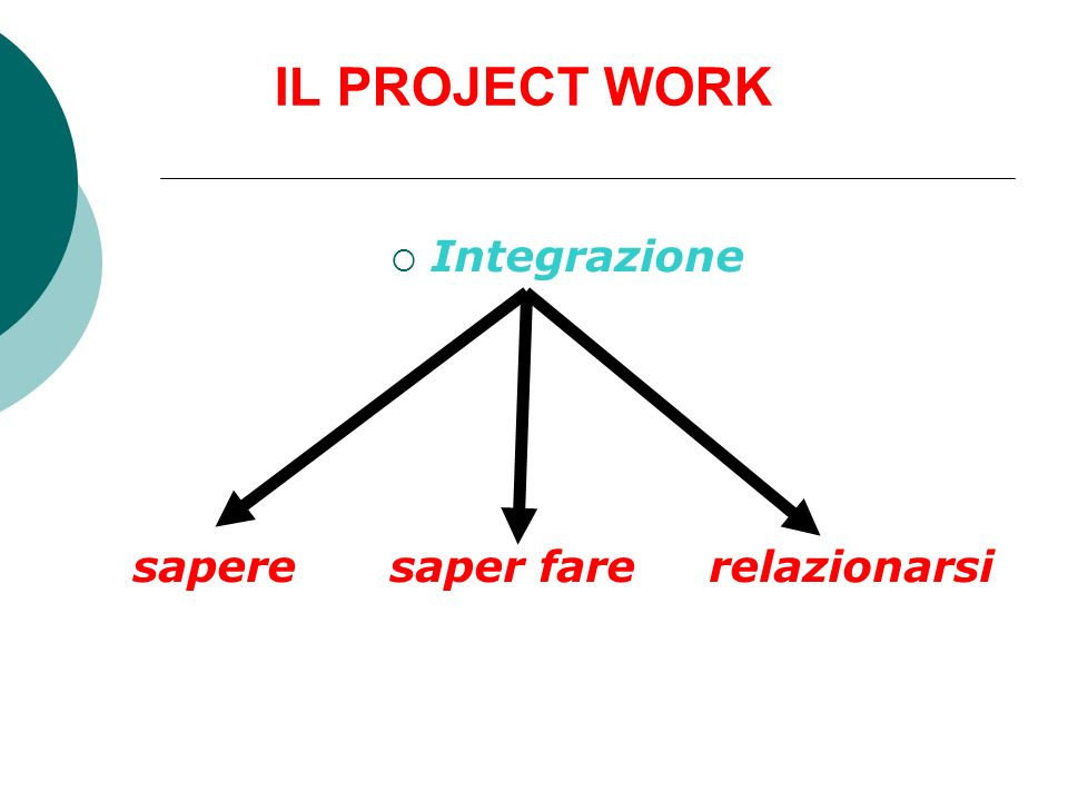IL PROJECT WORK Integrazione sapere saper fare relazionarsi