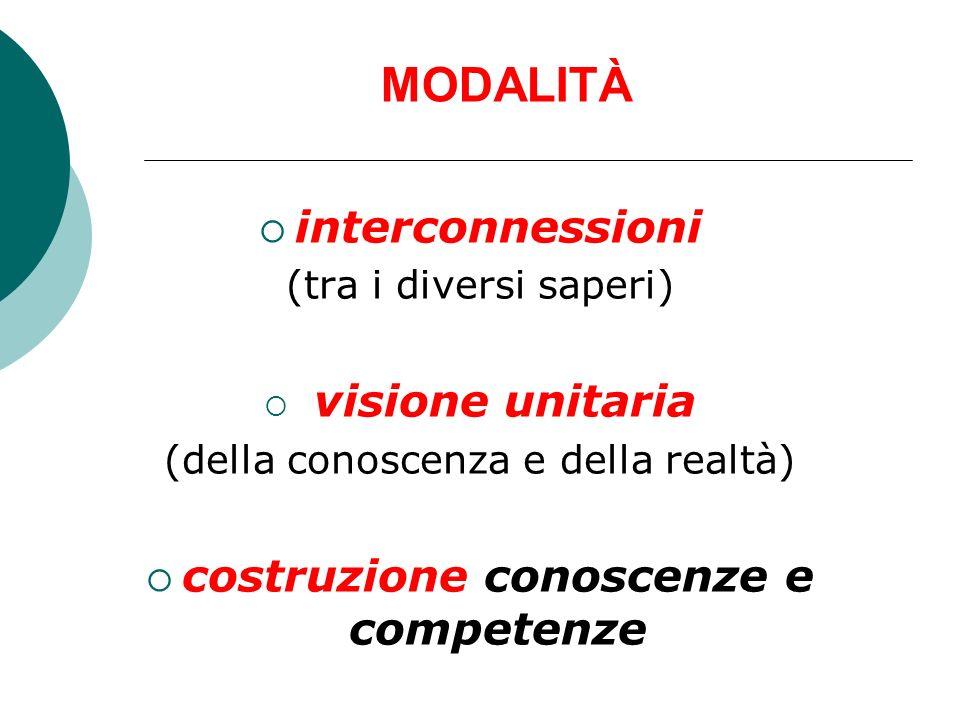 MODALITÀ interconnessioni costruzione conoscenze e competenze