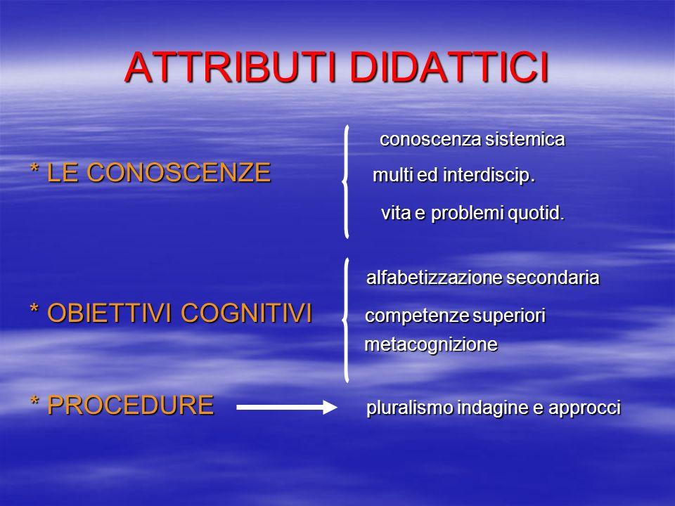 ATTRIBUTI DIDATTICI * LE CONOSCENZE multi ed interdiscip.
