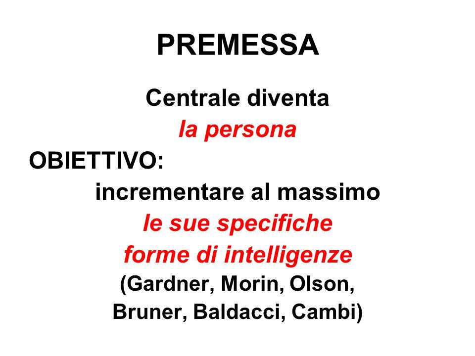 Bruner, Baldacci, Cambi)