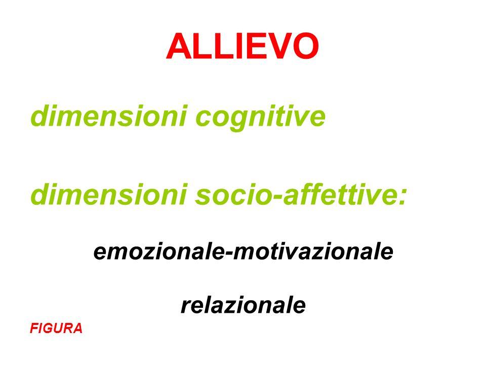 emozionale-motivazionale