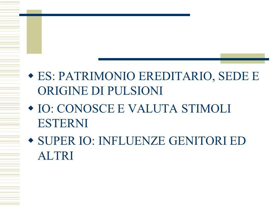 ES: PATRIMONIO EREDITARIO, SEDE E ORIGINE DI PULSIONI