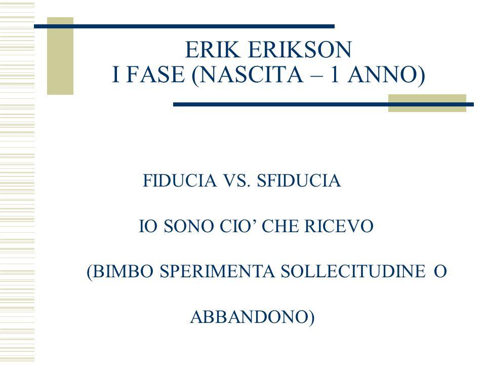 ERIK ERIKSON I FASE (NASCITA – 1 ANNO)