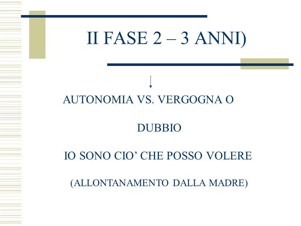 II FASE 2 – 3 ANNI) DUBBIO IO SONO CIO' CHE POSSO VOLERE