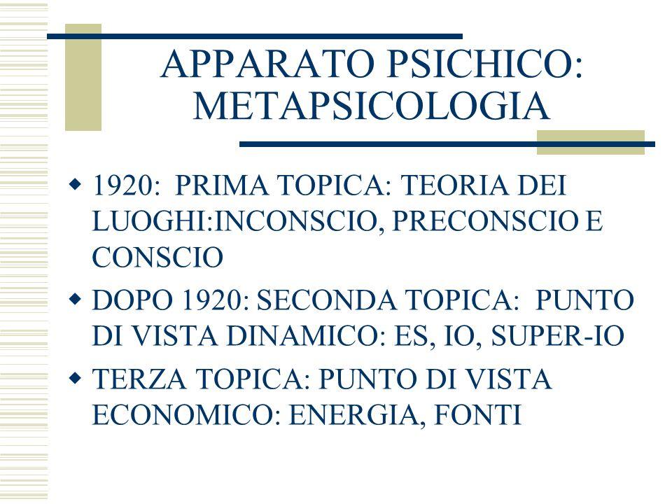 APPARATO PSICHICO: METAPSICOLOGIA
