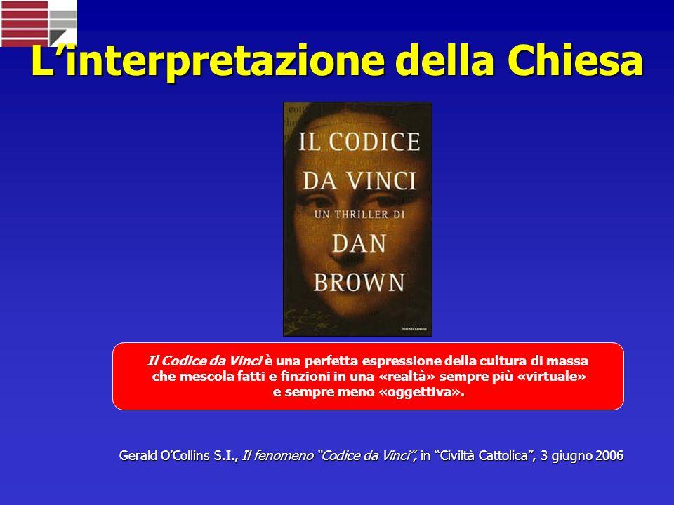 L'interpretazione della Chiesa