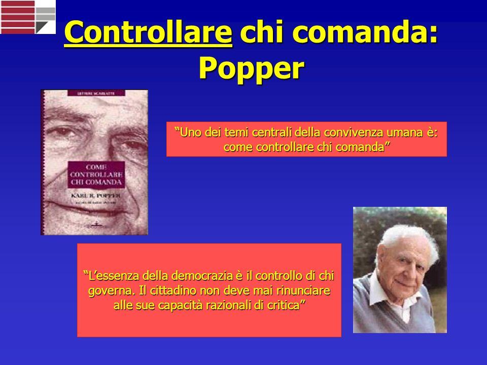Controllare chi comanda: Popper