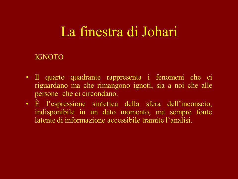 La finestra di Johari IGNOTO