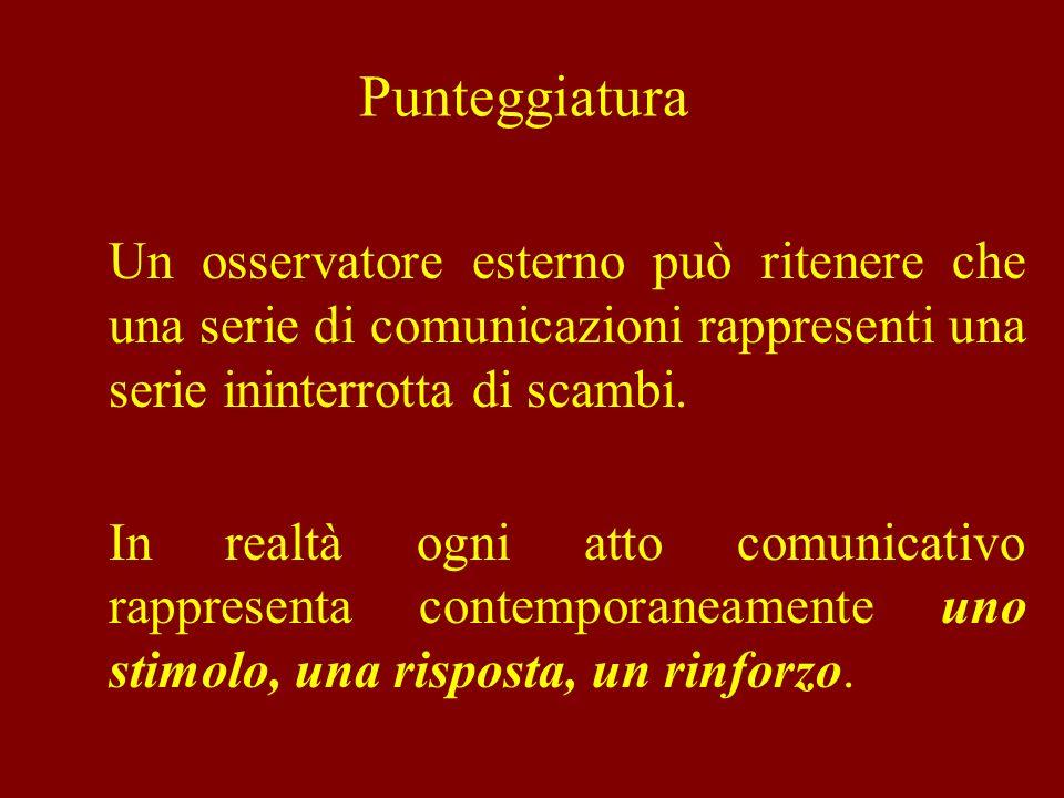 Punteggiatura Un osservatore esterno può ritenere che una serie di comunicazioni rappresenti una serie ininterrotta di scambi.