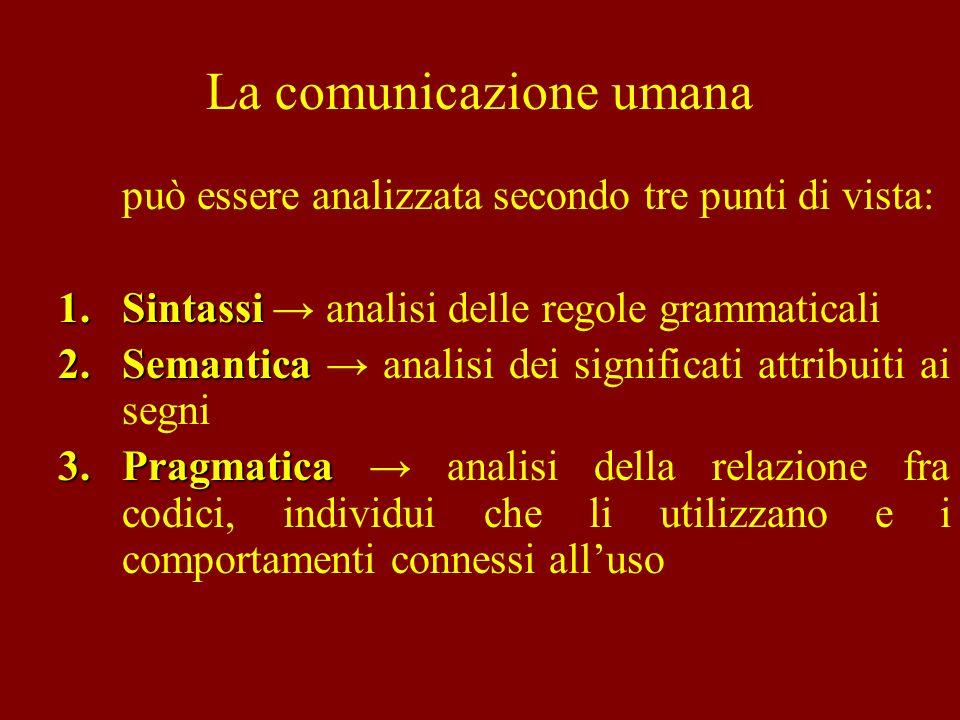 La comunicazione umana