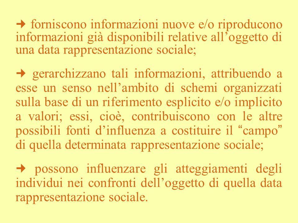  forniscono informazioni nuove e/o riproducono informazioni già disponibili relative all'oggetto di una data rappresentazione sociale;