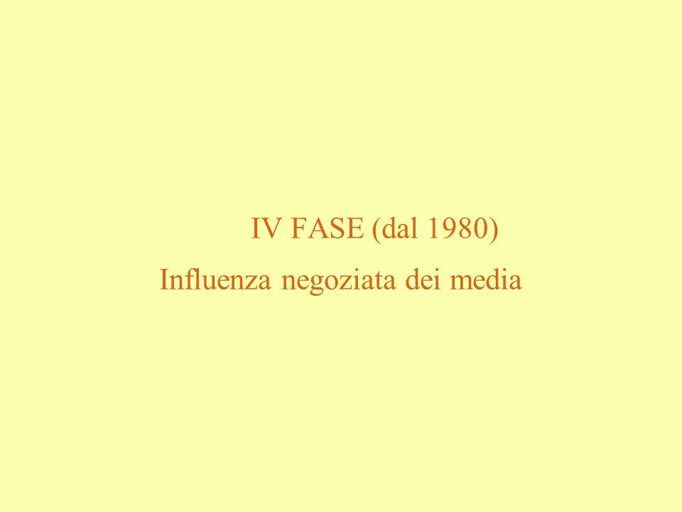 Influenza negoziata dei media