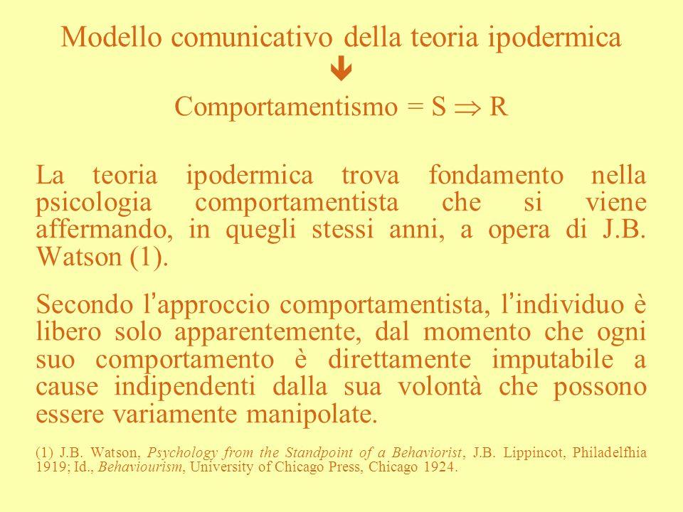 Modello comunicativo della teoria ipodermica