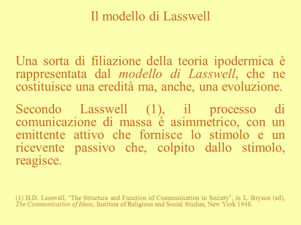 Il modello di Lasswell
