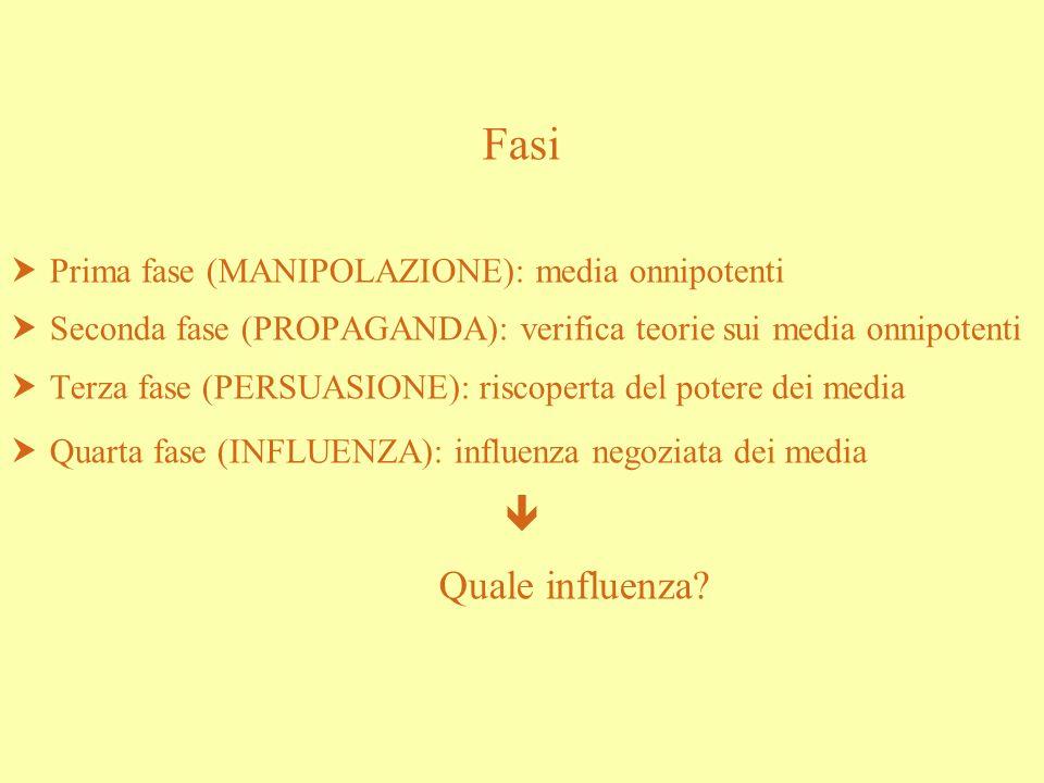 Fasi  Quale influenza Prima fase (MANIPOLAZIONE): media onnipotenti