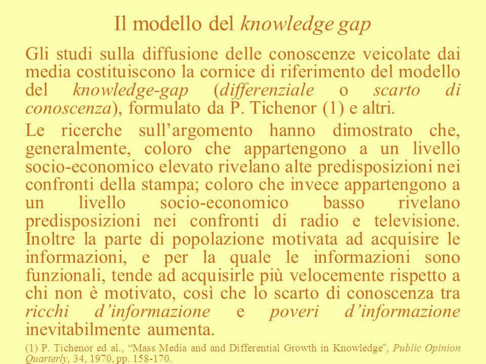 Il modello del knowledge gap